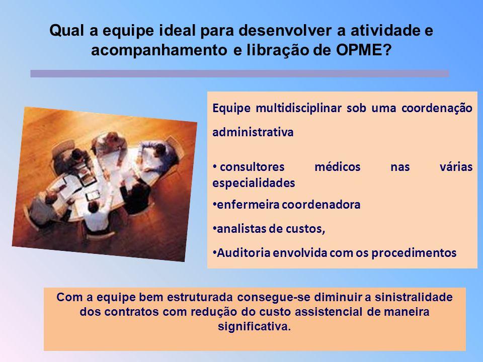 Qual a equipe ideal para desenvolver a atividade e acompanhamento e libração de OPME