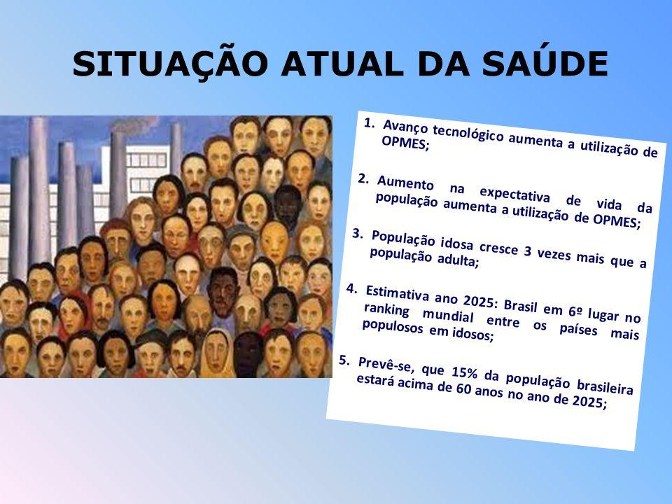 SITUAÇÃO ATUAL DA SAÚDE