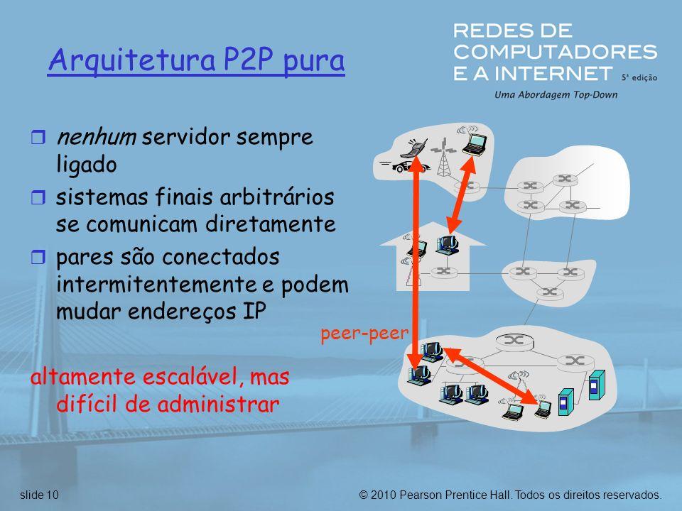Arquitetura P2P pura nenhum servidor sempre ligado