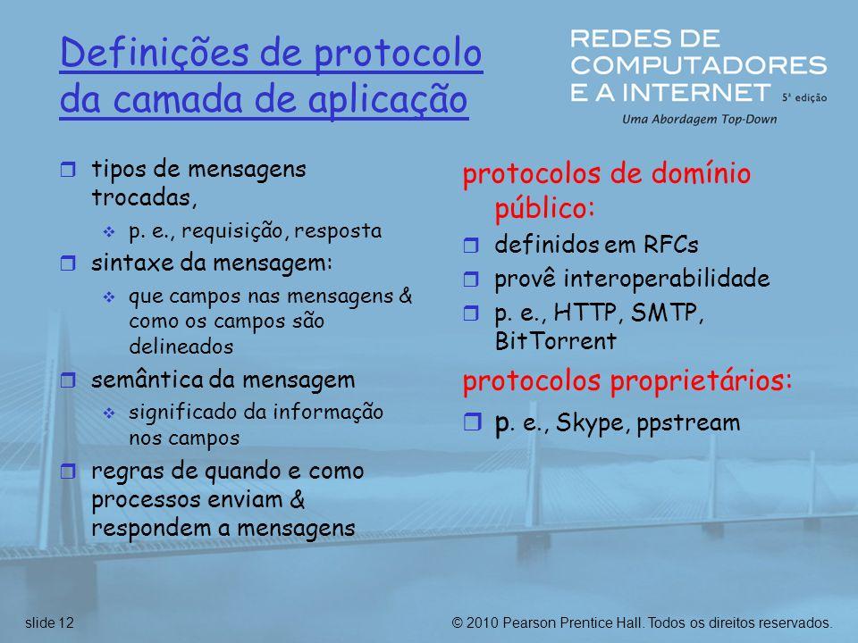 Definições de protocolo da camada de aplicação