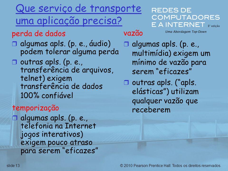 Que serviço de transporte uma aplicação precisa