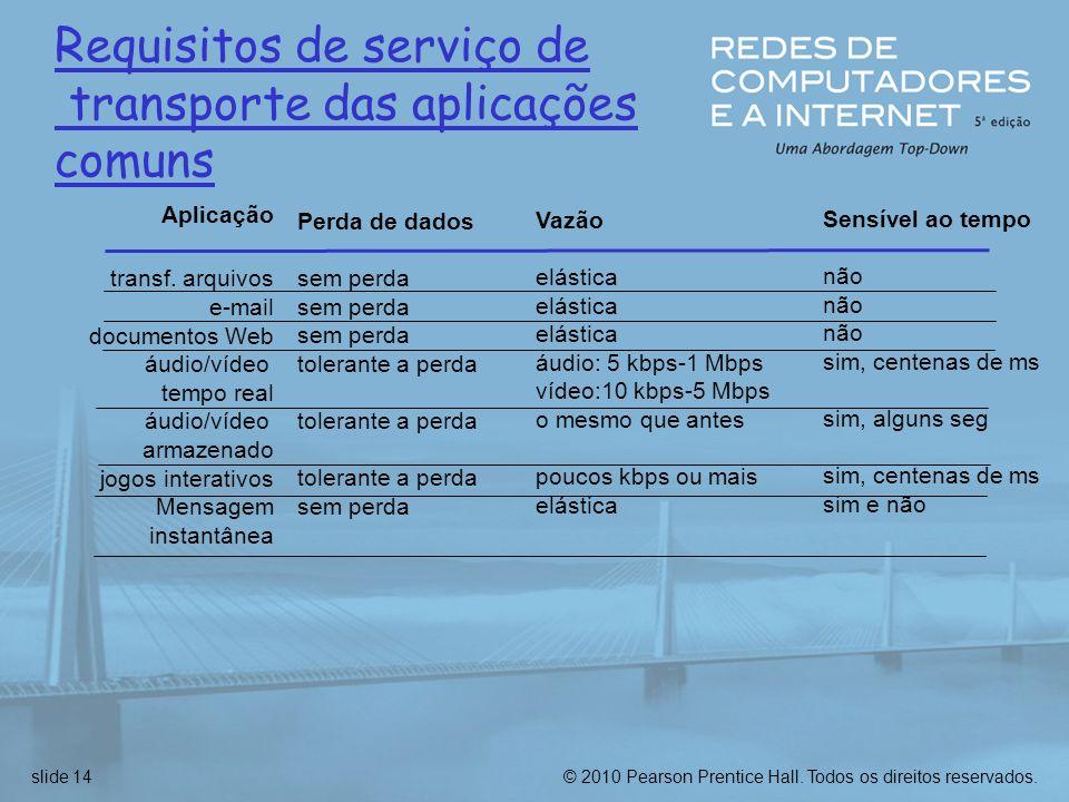 Requisitos de serviço de transporte das aplicações comuns