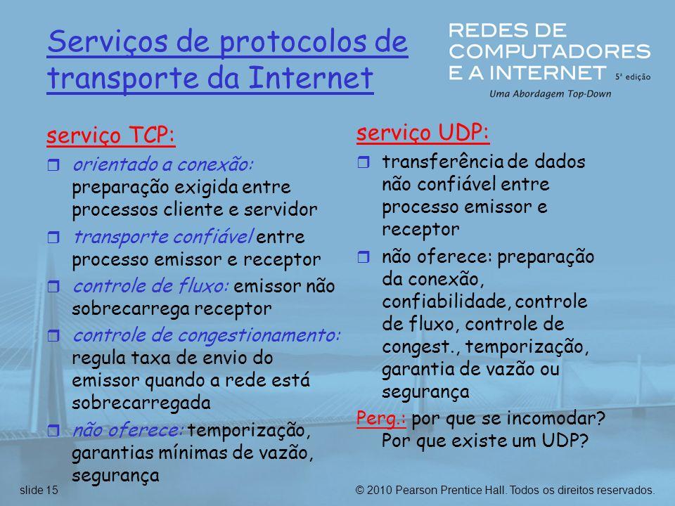 Serviços de protocolos de transporte da Internet