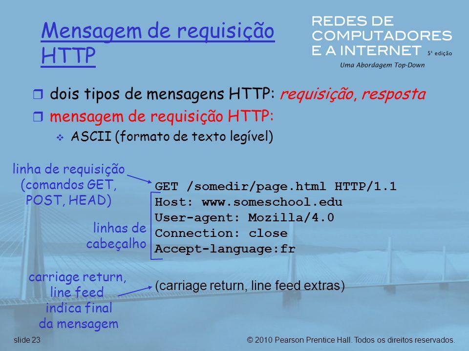 Mensagem de requisição HTTP