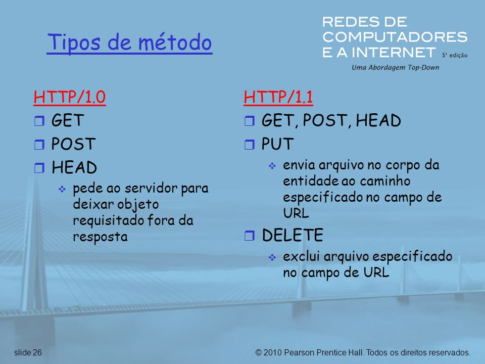 Tipos de método HTTP/1.0 GET POST HEAD HTTP/1.1 GET, POST, HEAD PUT