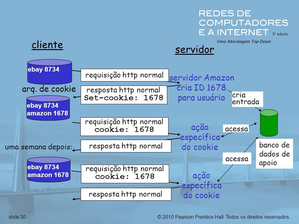 cliente servidor servidor Amazon cria ID 1678 para usuário