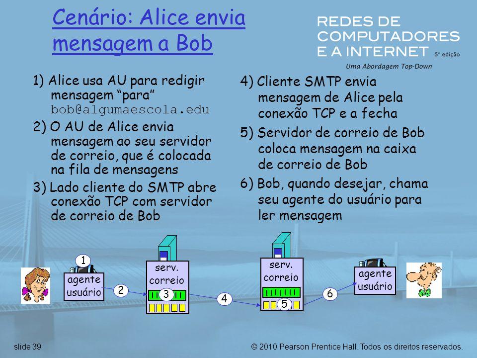Cenário: Alice envia mensagem a Bob