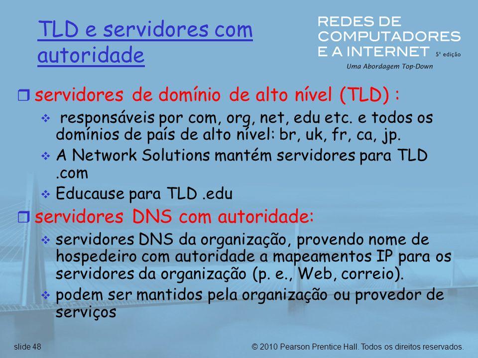 TLD e servidores com autoridade