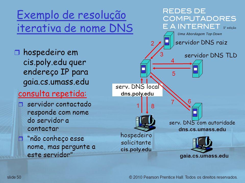 Exemplo de resolução iterativa de nome DNS