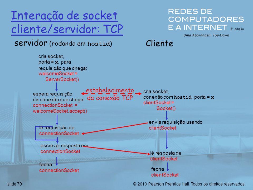 Interação de socket cliente/servidor: TCP