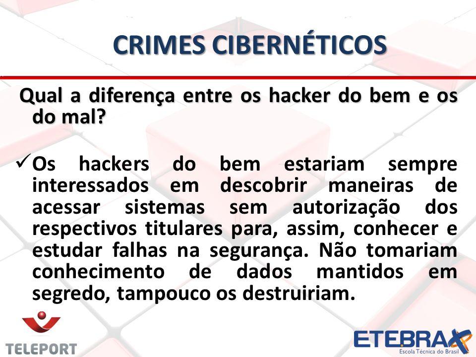 Crimes Cibernéticos Qual a diferença entre os hacker do bem e os do mal