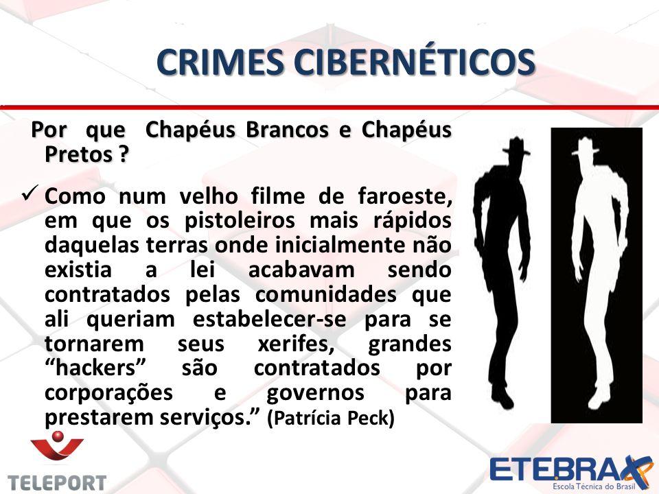 Crimes Cibernéticos Por que Chapéus Brancos e Chapéus Pretos