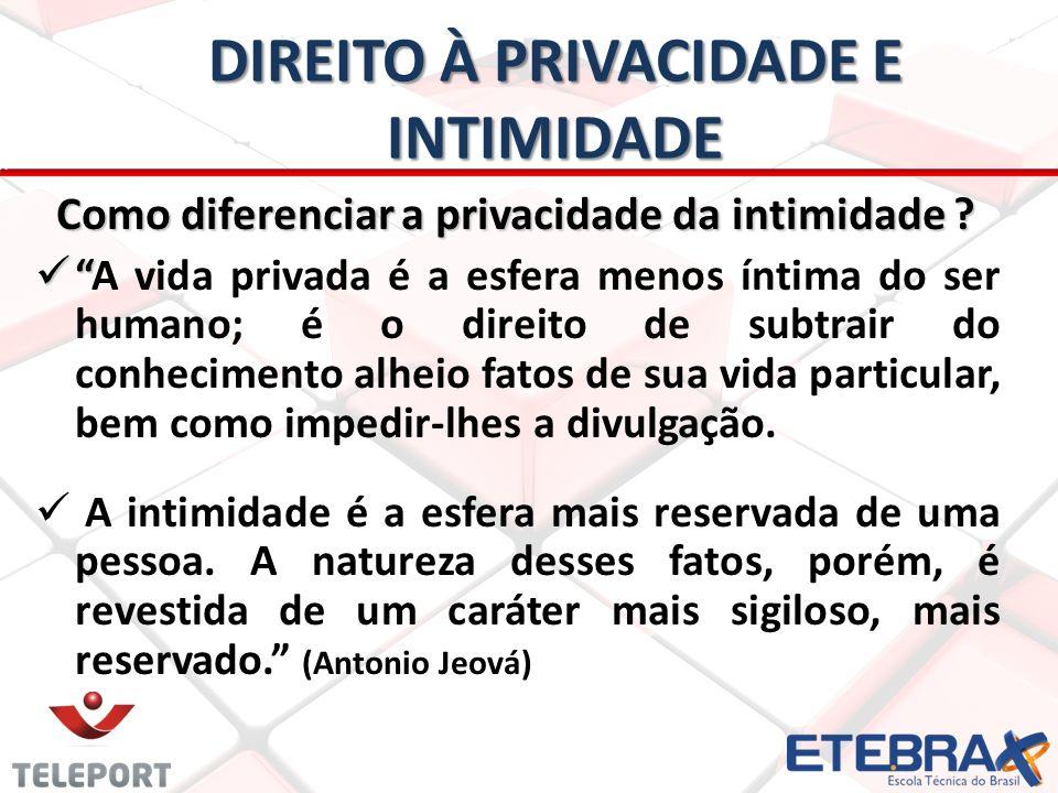 Direito à privacidade e intimidade
