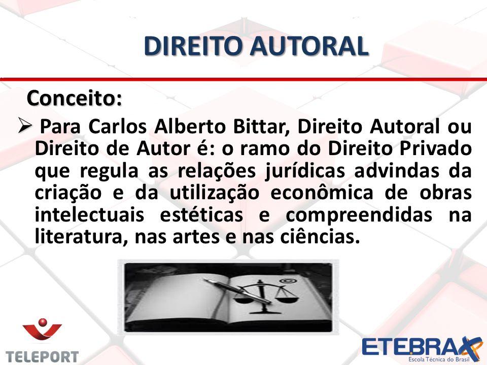 Direito autoral Conceito:
