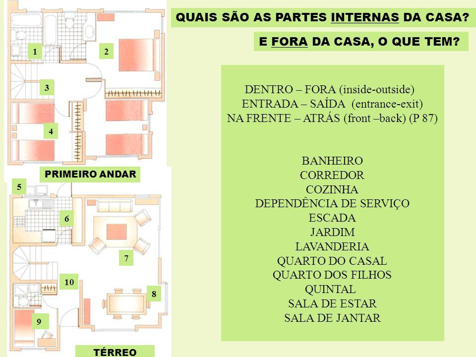 QUAIS SÃO AS PARTES INTERNAS DA CASA