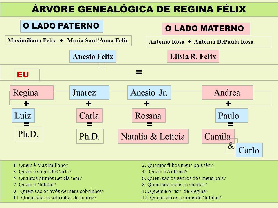 ÁRVORE GENEALÓGICA DE REGINA FÉLIX