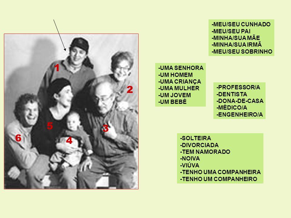 1 2 5 3 6 4 -MEU/SEU CUNHADO -MEU/SEU PAI -MINHA/SUA MÃE