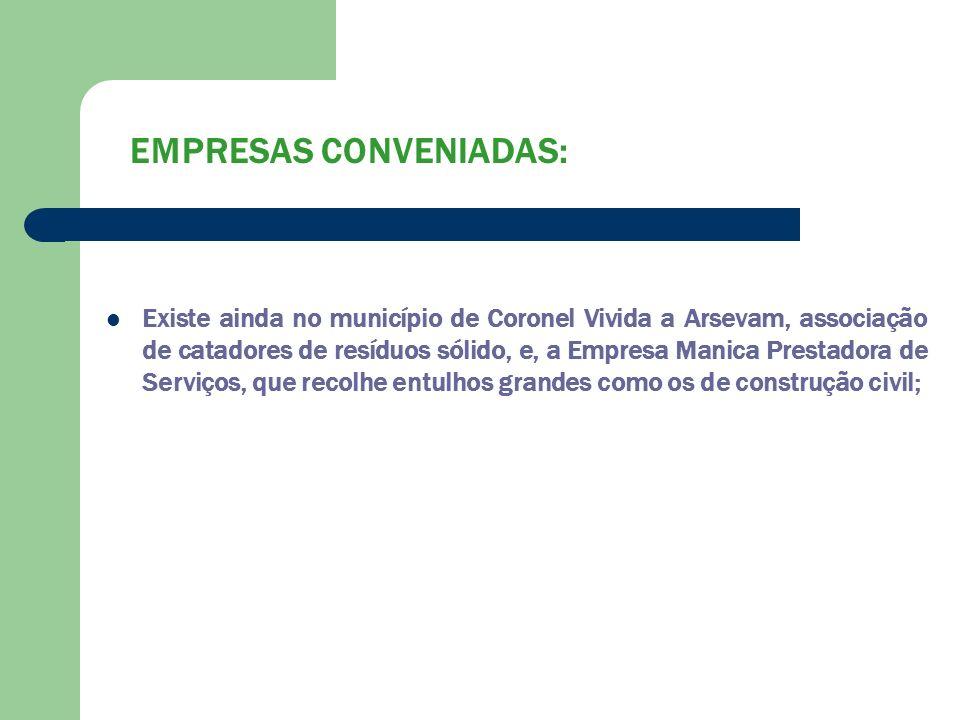 EMPRESAS CONVENIADAS: