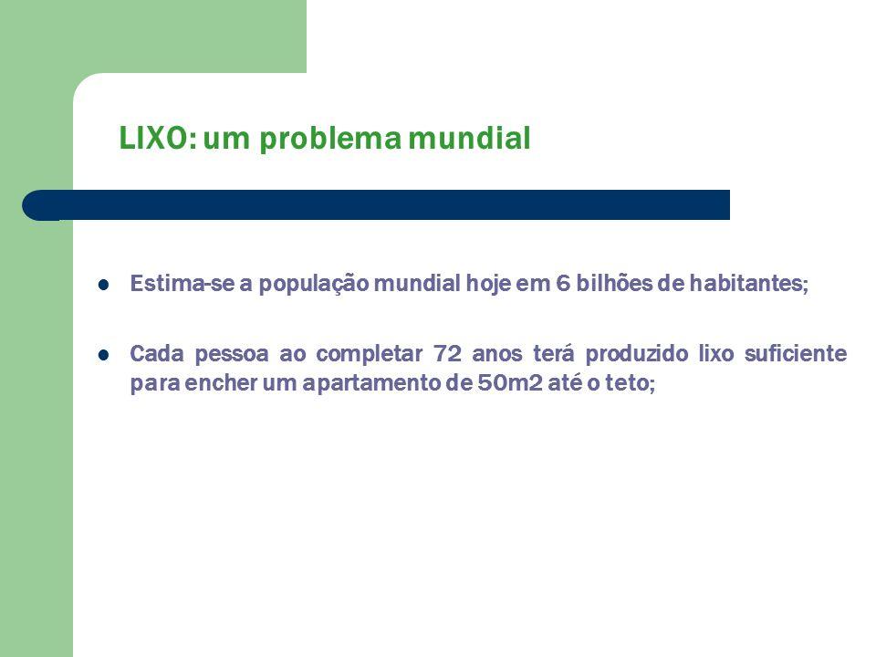 LIXO: um problema mundial