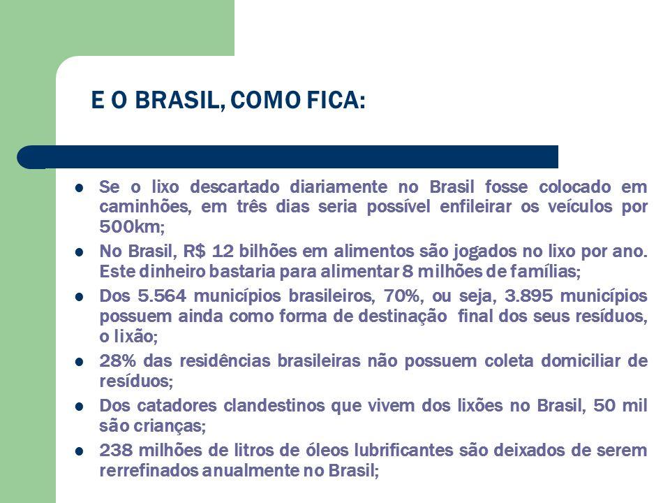 E O BRASIL, COMO FICA: