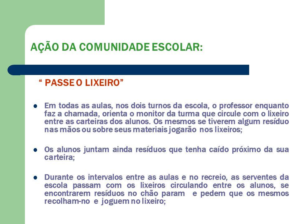 AÇÃO DA COMUNIDADE ESCOLAR: