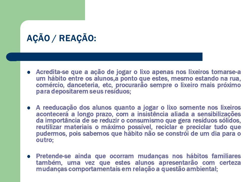 AÇÃO / REAÇÃO: