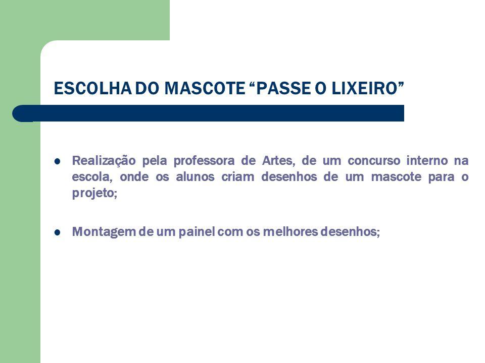 ESCOLHA DO MASCOTE PASSE O LIXEIRO