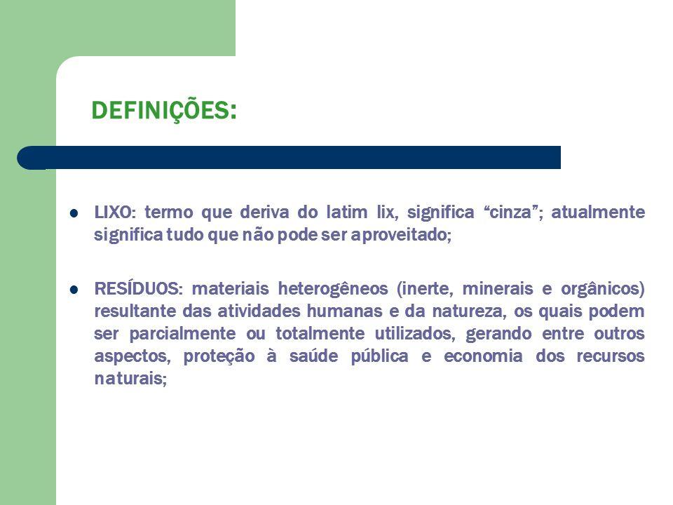 DEFINIÇÕES: LIXO: termo que deriva do latim lix, significa cinza ; atualmente significa tudo que não pode ser aproveitado;