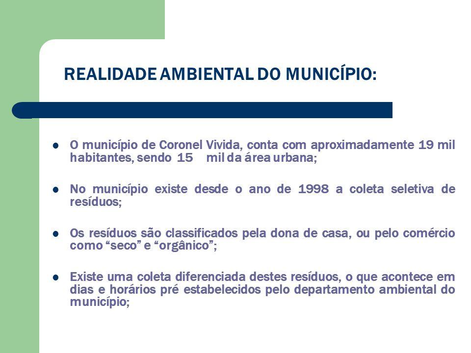 REALIDADE AMBIENTAL DO MUNICÍPIO:
