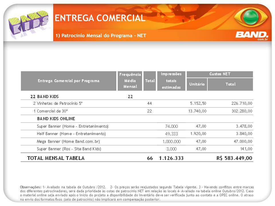 ENTREGA COMERCIAL 1) Patrocínio Mensal do Programa - NET