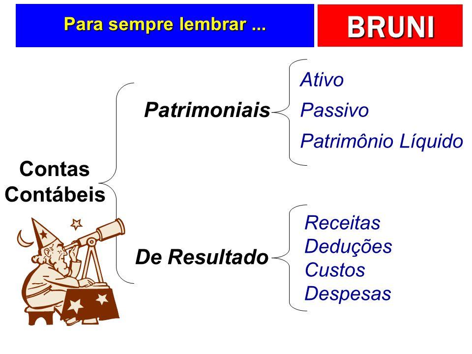 Patrimoniais Contas Contábeis De Resultado Ativo Passivo