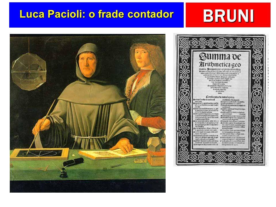 Luca Pacioli: o frade contador