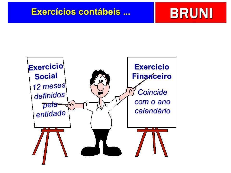 Exercícios contábeis ... Exercício Exercício Social Financeiro