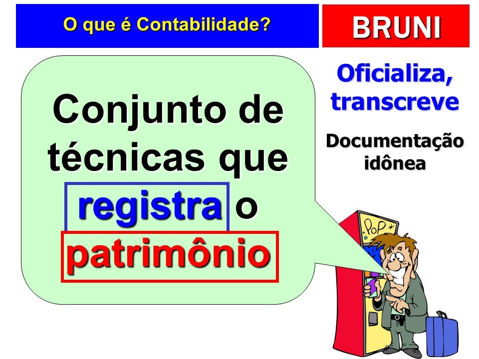 Conjunto de técnicas que registra o patrimônio Oficializa, transcreve