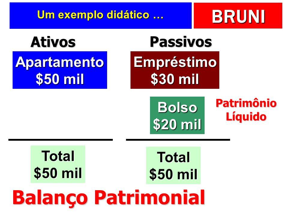 Balanço Patrimonial Ativos Passivos Apartamento $50 mil