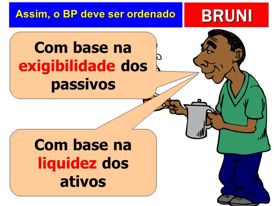 Assim, o BP deve ser ordenado