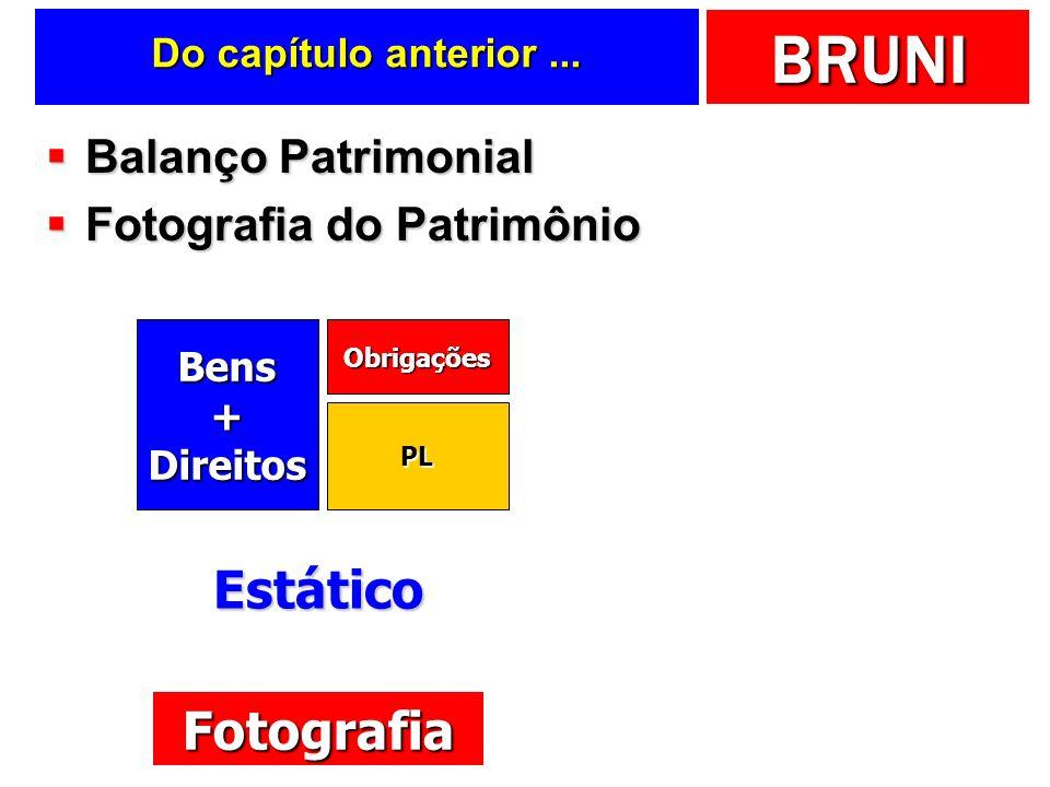 Estático Fotografia Balanço Patrimonial Fotografia do Patrimônio
