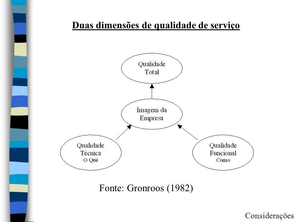 Duas dimensões de qualidade de serviço