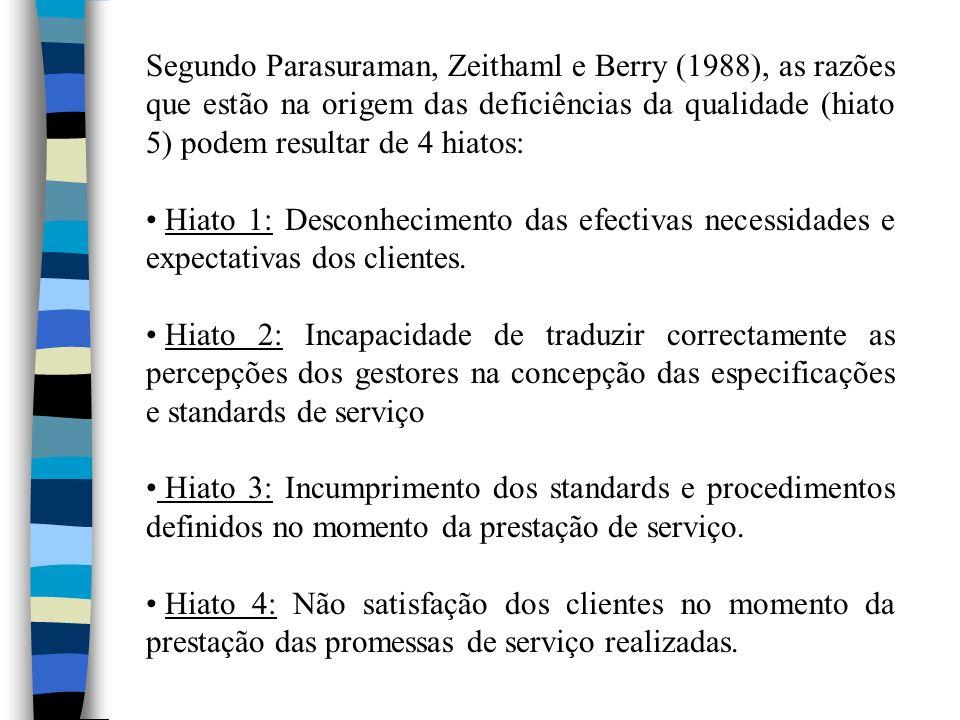 Segundo Parasuraman, Zeithaml e Berry (1988), as razões que estão na origem das deficiências da qualidade (hiato 5) podem resultar de 4 hiatos: