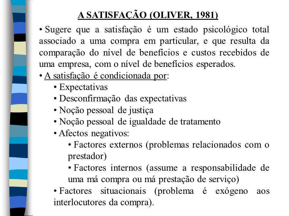 A SATISFAÇÃO (OLIVER, 1981)