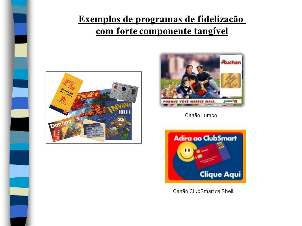 Exemplos de programas de fidelização com forte componente tangível