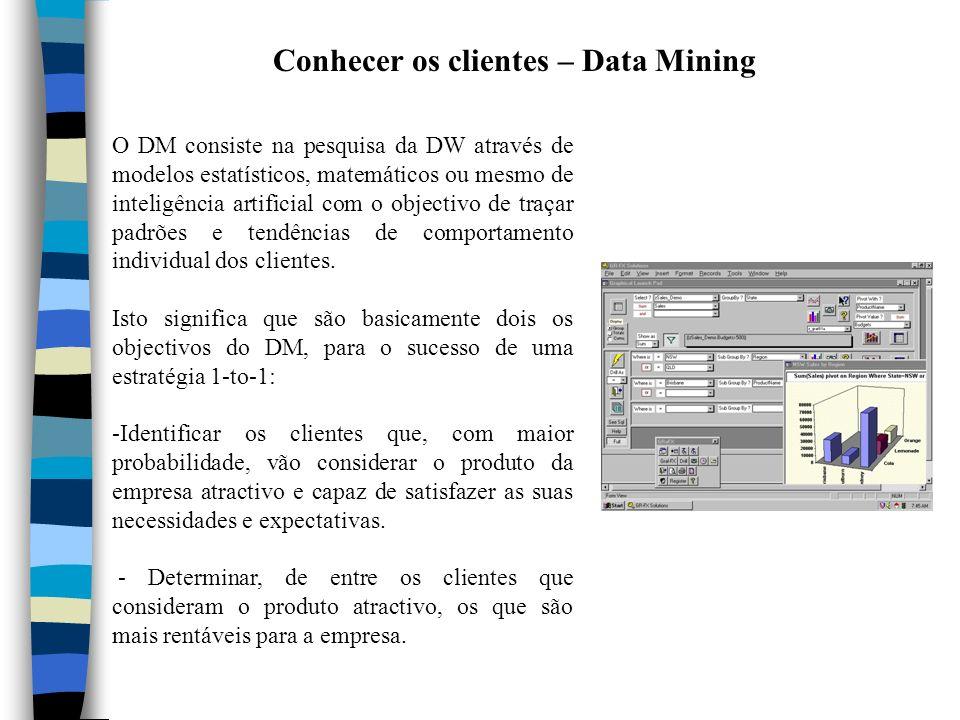 Conhecer os clientes – Data Mining