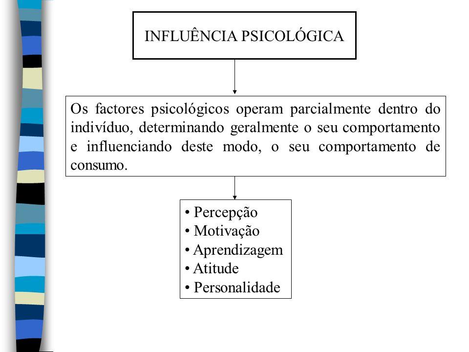 INFLUÊNCIA PSICOLÓGICA