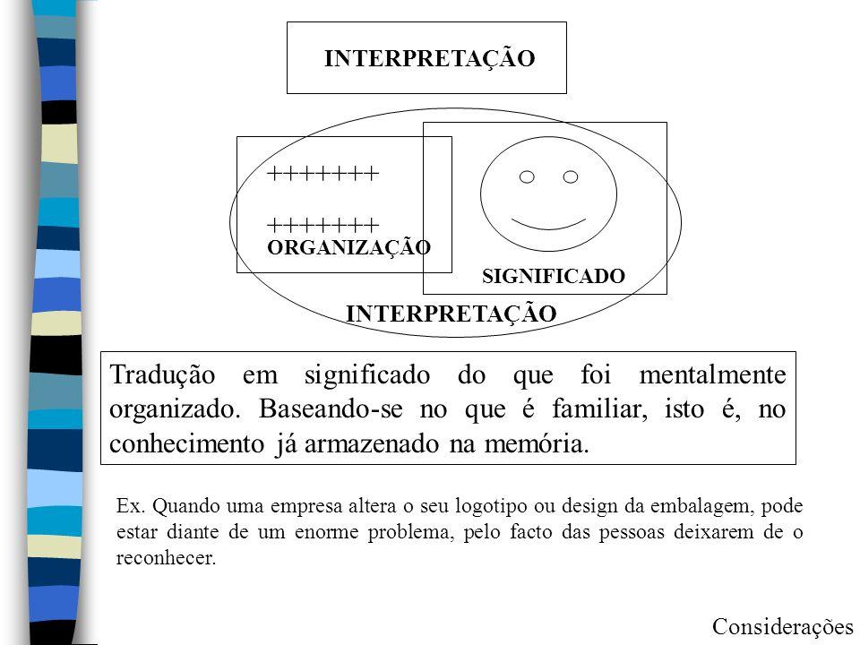 INTERPRETAÇÃO +++++++ ORGANIZAÇÃO. SIGNIFICADO. INTERPRETAÇÃO.