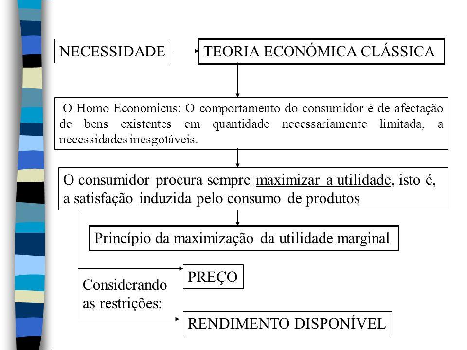 TEORIA ECONÓMICA CLÁSSICA