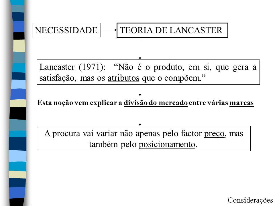 NECESSIDADE TEORIA DE LANCASTER