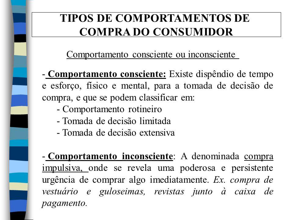 TIPOS DE COMPORTAMENTOS DE