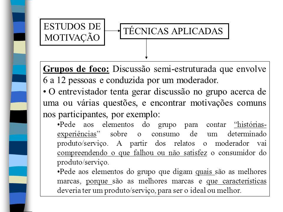 ESTUDOS DE MOTIVAÇÃO TÉCNICAS APLICADAS