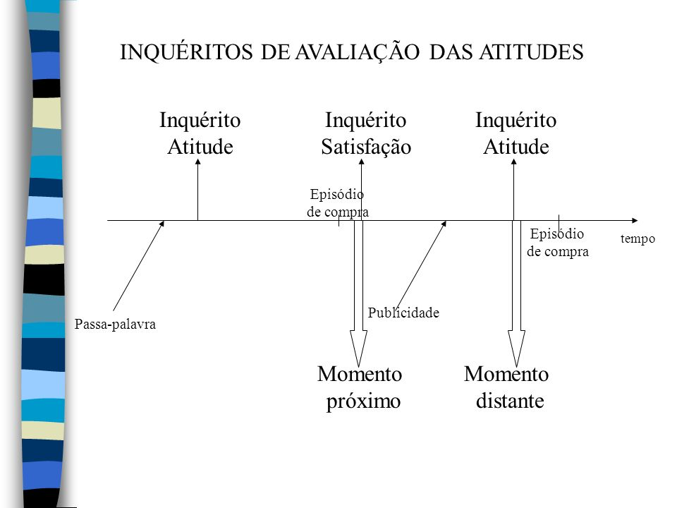 INQUÉRITOS DE AVALIAÇÃO DAS ATITUDES