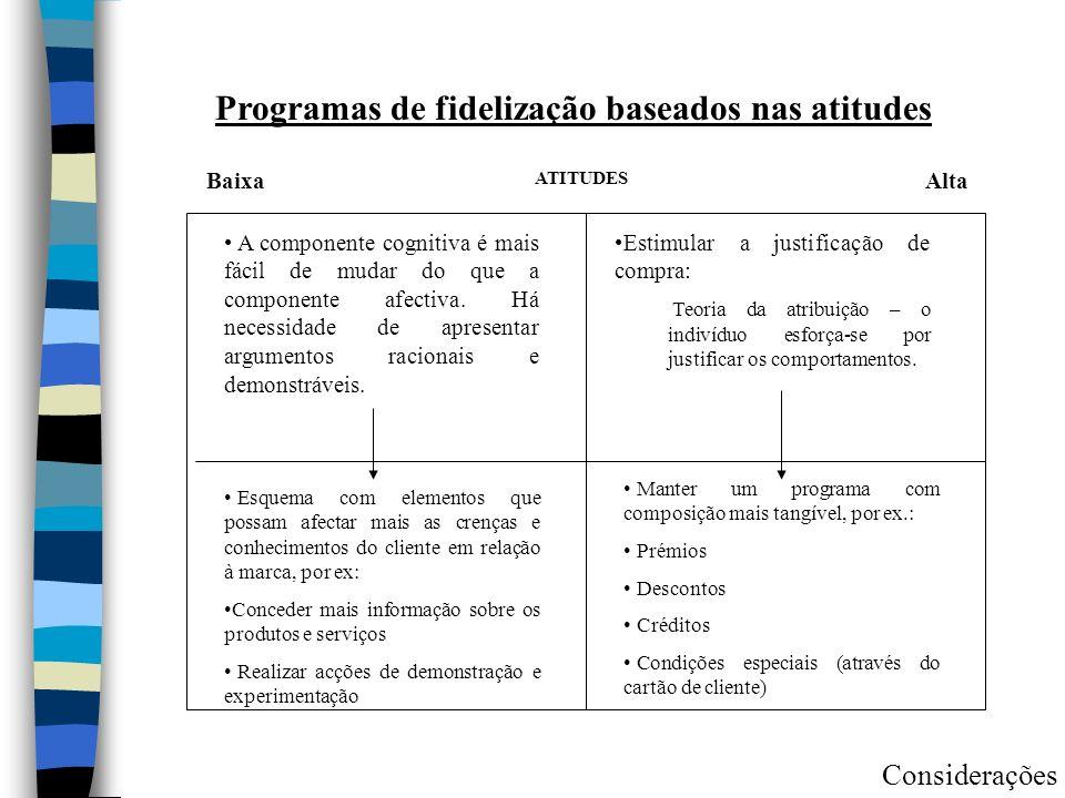 Programas de fidelização baseados nas atitudes